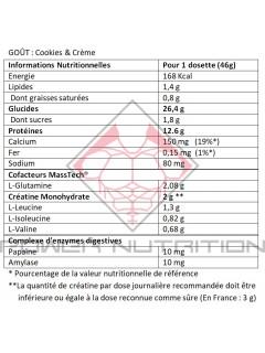 MASSTECH MUSCLETECH 3,2KG MUSCLETECH Gainers Power Nutrition