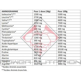 CASEINE MICELLAIRE ADDICT NUTRITION 1KG ADDICT SPORT NUTRITION Caséine & Multi Protéines Power Nutrition