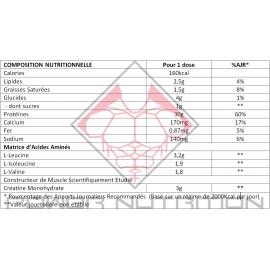 Valeurs Nutritionnelles Nitrotech Muscletech Chocolat Lait