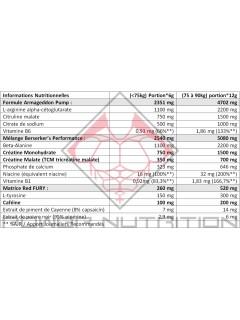 REDWEILER OLIMP NUTRITION 480G OLIMP SPORT NUTRITION Congestion & Volume Power Nutrition