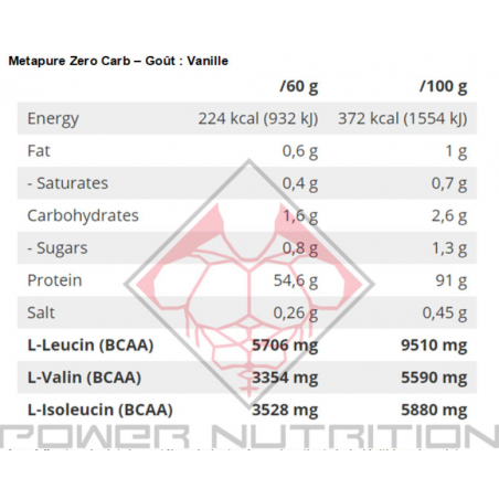 METAPURE ZERO CARB ISOLATE QNT 2KG QNT  Whey Protéine Isolate Power Nutrition