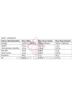 Valeurs Nutritionnelles Iso Whey Zero Biotech Chocolat