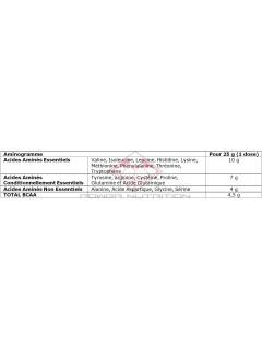 Aminogramme Iso Whey Zero Biotech