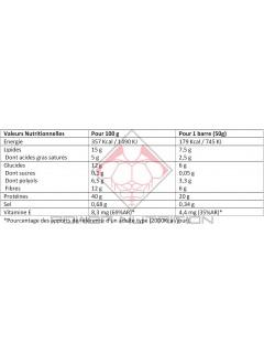 Tableau Nutritionnel Barre Zero Bar Biotech