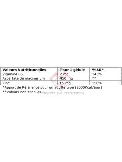 Valeurs Nutritionnelles ZMA ZMAttack Biotech
