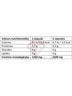 tableau nutritionnel creatine 1250 olimp