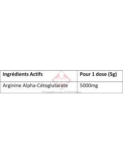 100% AAKG PURE OSTROVIT OSTROVIT Congestion & Volume Power Nutrition