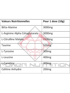 PUMP PRE WORKOUT FORMULA OSTROVIT 50 DOSES OSTROVIT Congestion & Volume Power Nutrition