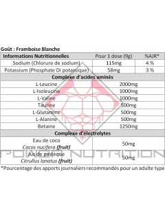 Tableau Nutritionnel Amino Build Next Gen Muscletech