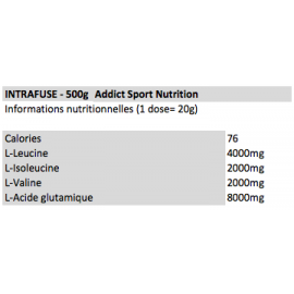 INTRAFUSE ADDICT 500g ADDICT SPORT NUTRITION BCAA  Power Nutrition