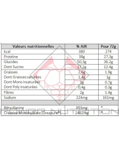 ONE STOP XTREME REFLEX 2kg REFLEX NUTRITION Gainers Power Nutrition