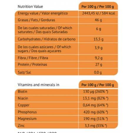beurre-de-cacahuete-1kg-eu-nutrition-composition