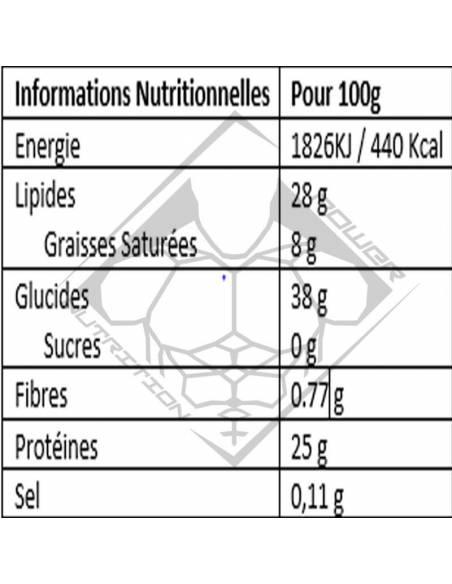 gonuts-noix-de-coco-composition