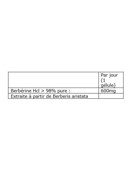 berberine-dynveo-compostion